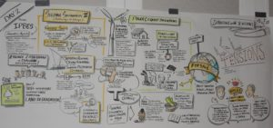 Illustrated outcomes of the discussions [Souce: Felix Donkor]